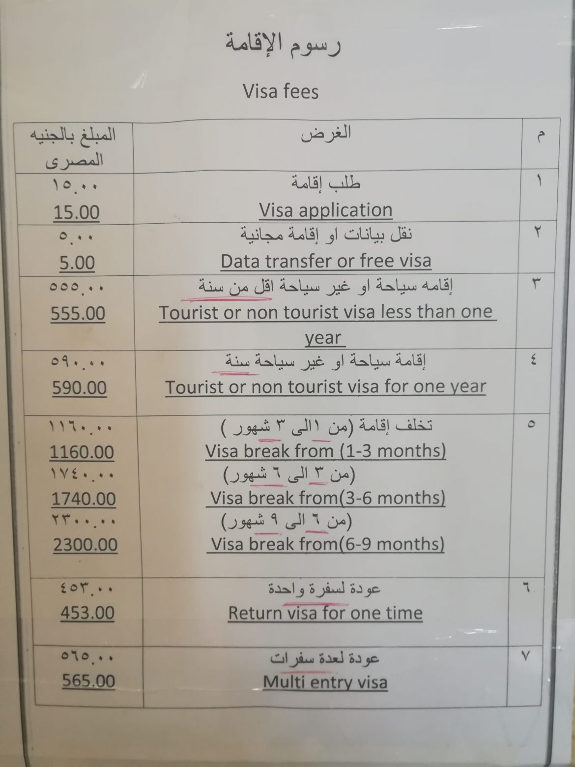 How To Extend Your Tourist Visa For Egypt In Sinai A Little Nomad