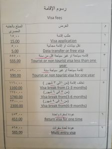 Egypt Visa Fees